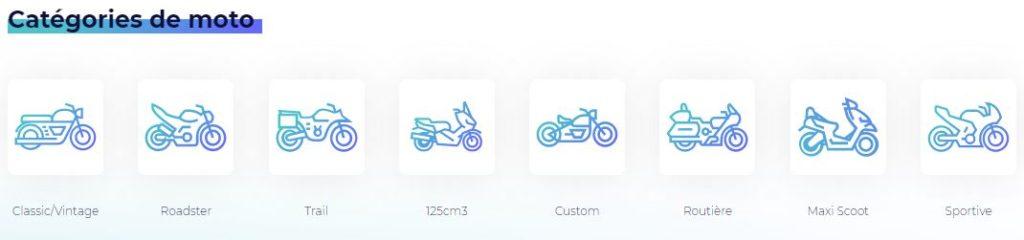シェアサービス・Rider Club:借りられるバイクの種類