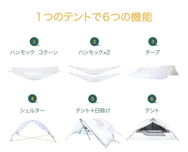 Qaouのテントの6つの機能